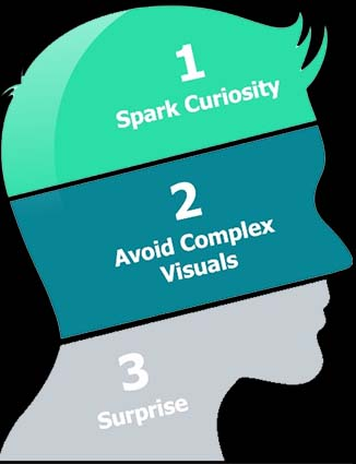 Mans Head PowerPoint Rules of Design_Black